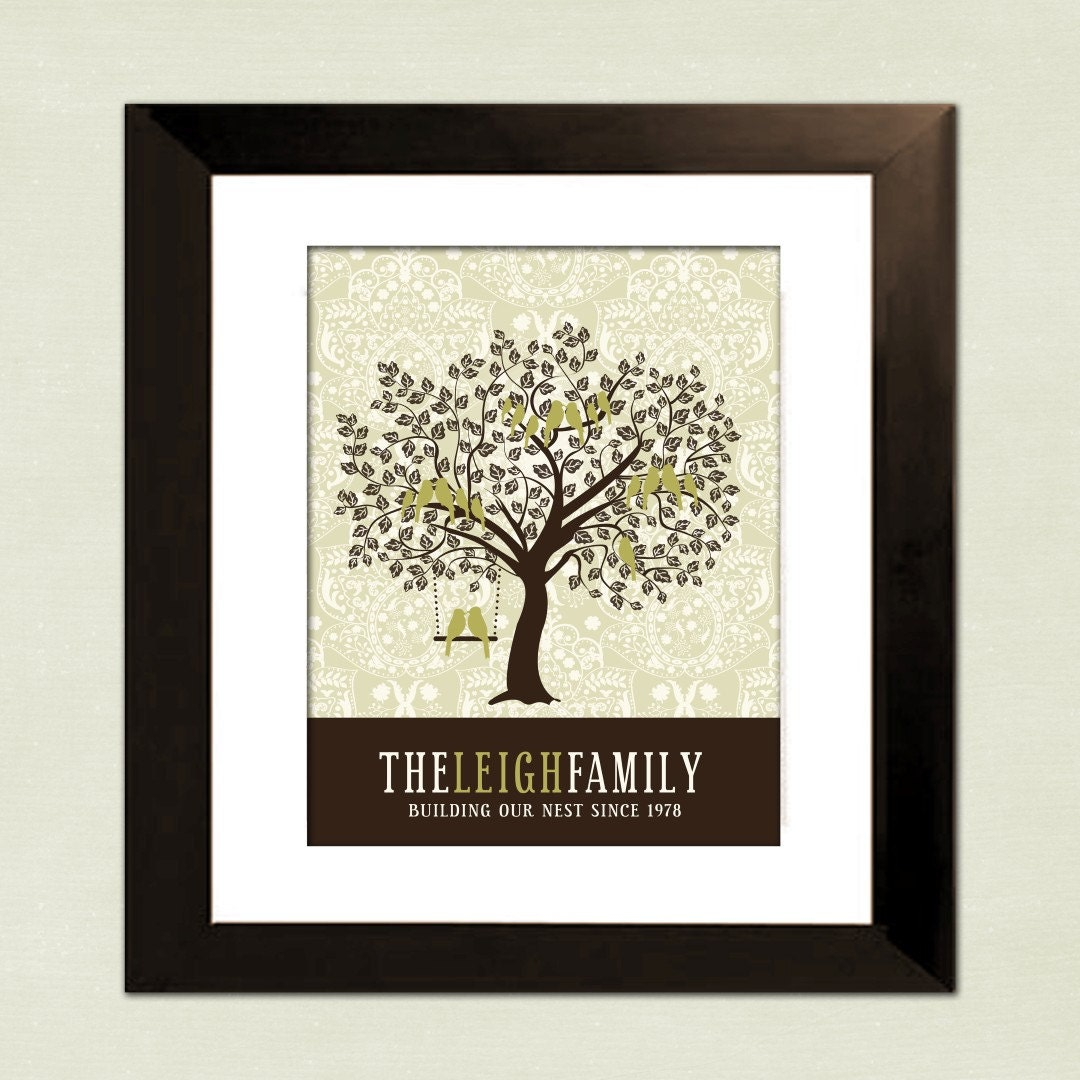 personalized family tree custom wall art print by. Black Bedroom Furniture Sets. Home Design Ideas