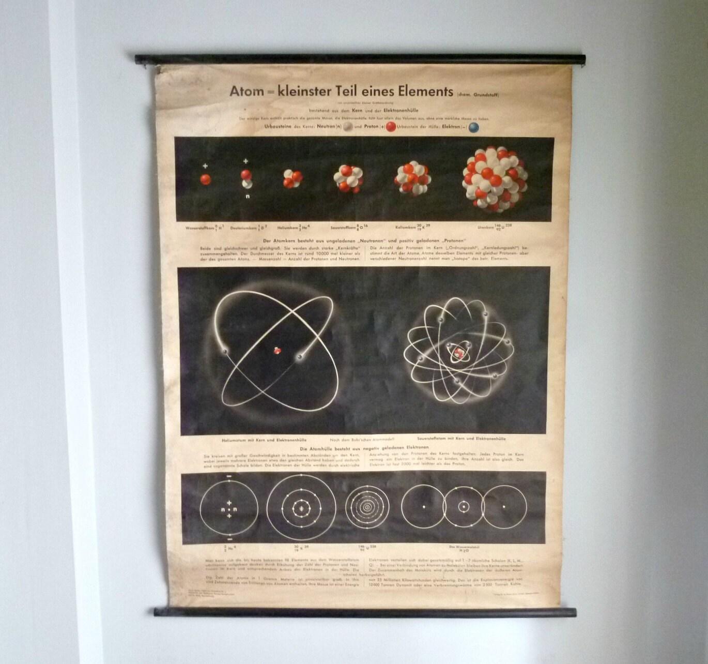 Mid Century Modern Atom Wall Chart School Science