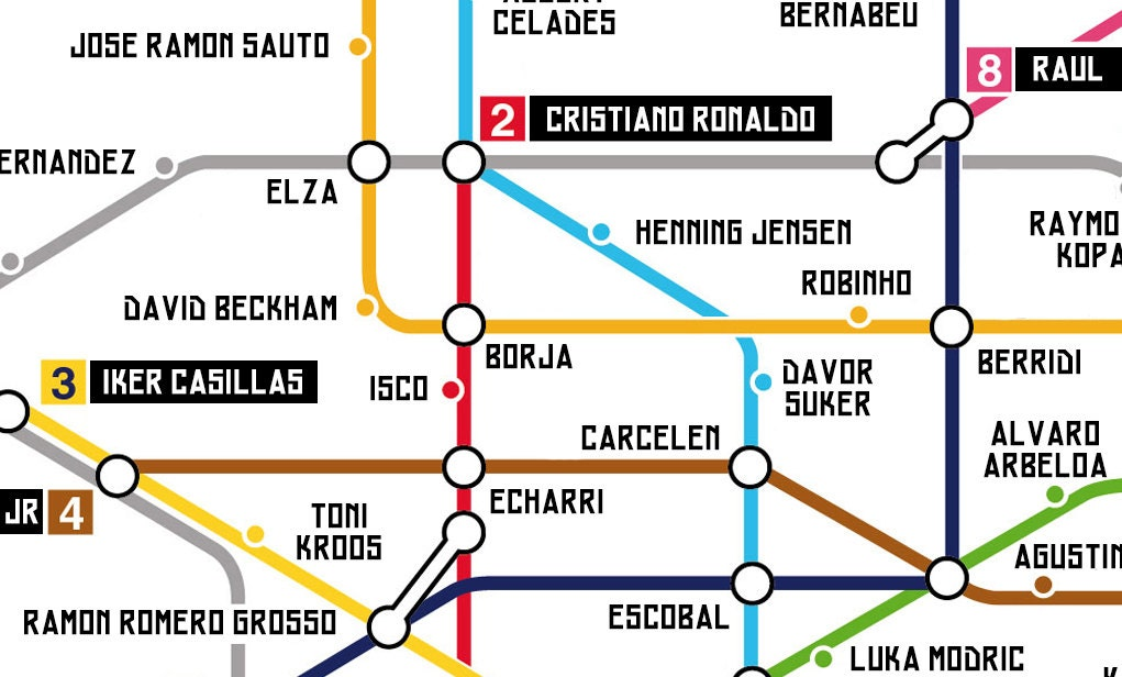 Real Madrid Greatest Ever Players Metro/Tube/Subway Poster