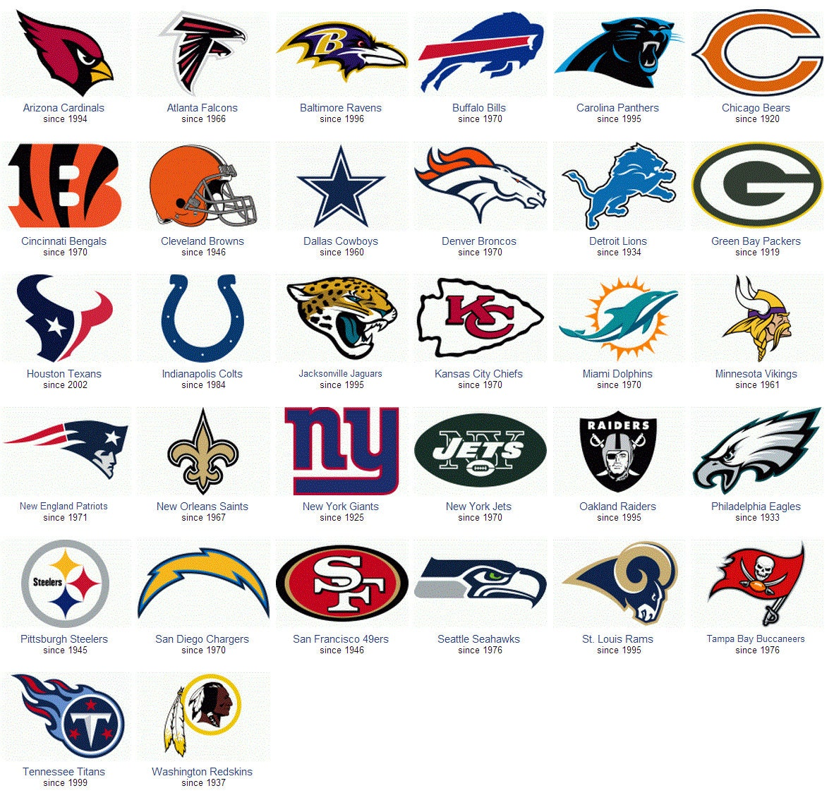 Duck Brand 281532 Philadelphia Eagles NFL Team Logo Duct